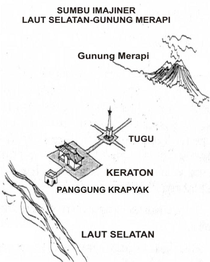 Intoleransi Istimewa, Pelanggaran HAM d(ar)i Yogyakarta